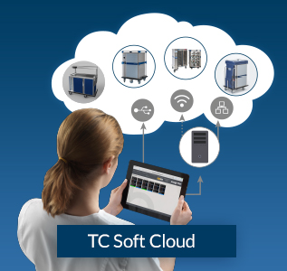 TC Soft Cloud